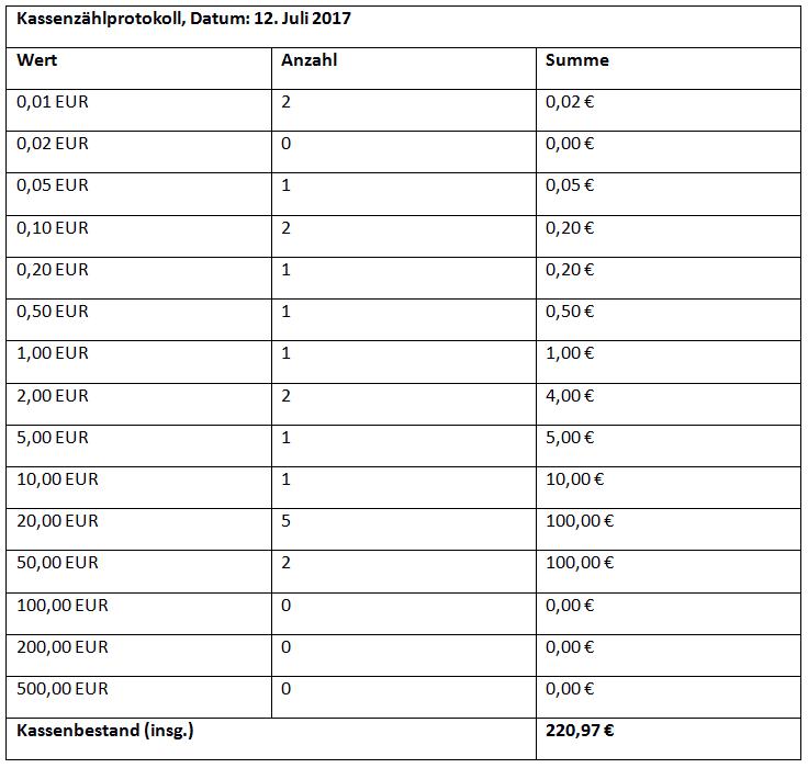 beispiel fr ein kassenzhlprotokoll - Kassenbuch Muster